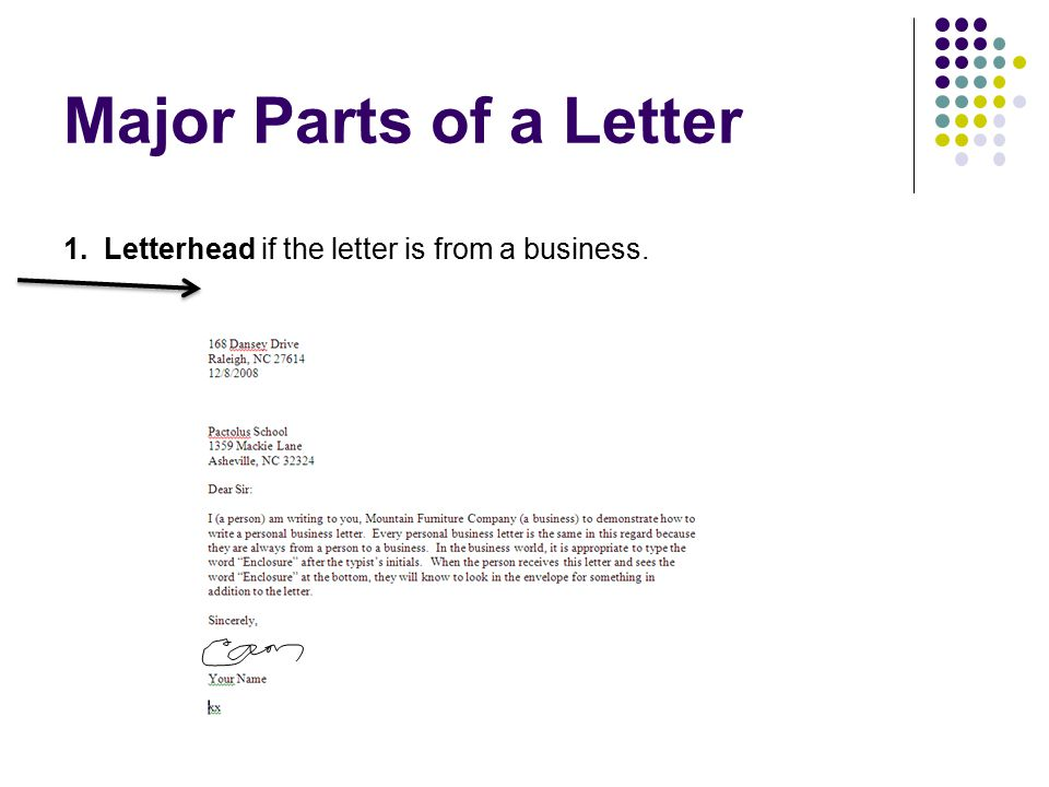 Parts Letter Letterhead the From Business Letters Presentation